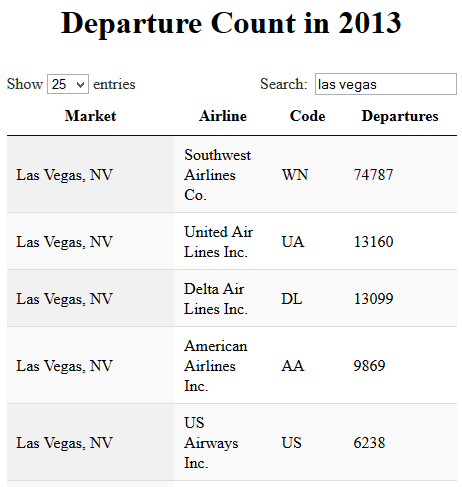 Decide which frequent flyer program is best for your city